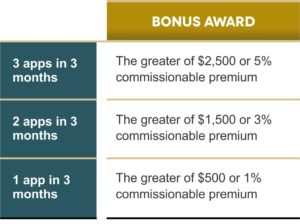 insurance-agent-incentive